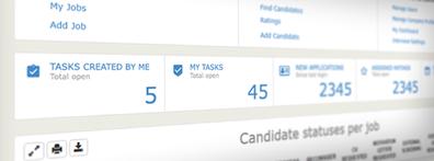 CVWarehouse tasks management